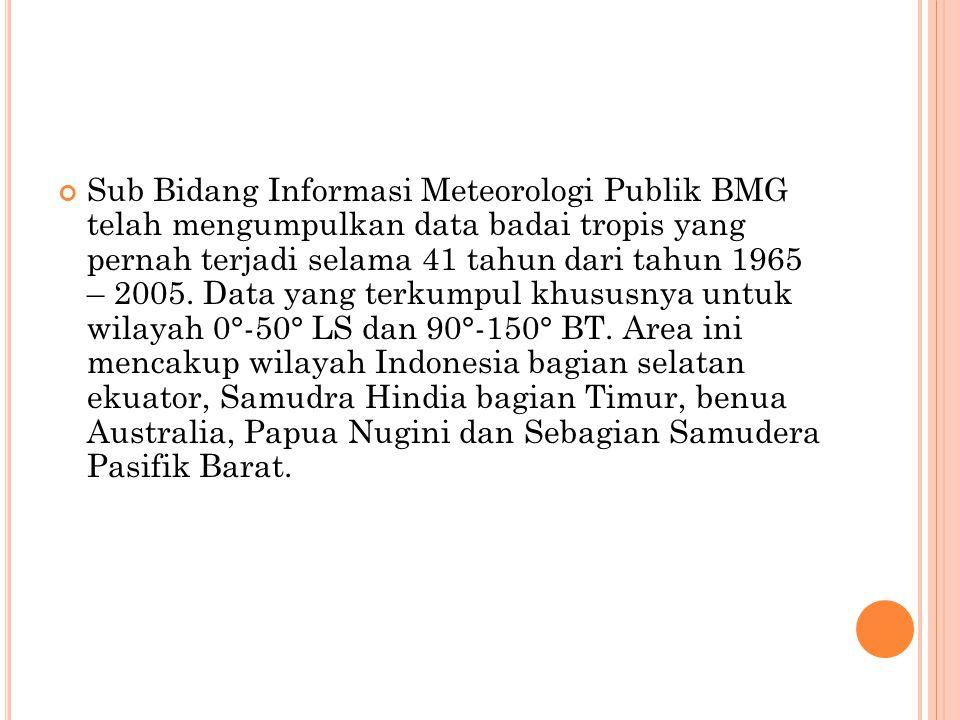 Sub Bidang Informasi Meteorologi Publik BMG telah mengumpulkan data badai tropis yang pernah terjadi selama 41 tahun dari tahun 1965 – 2005. Data yang