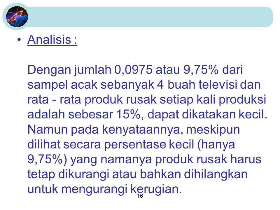 16 •Analisis : Dengan jumlah 0,0975 atau 9,75% dari sampel acak sebanyak 4 buah televisi dan rata - rata produk rusak setiap kali produksi adalah sebe