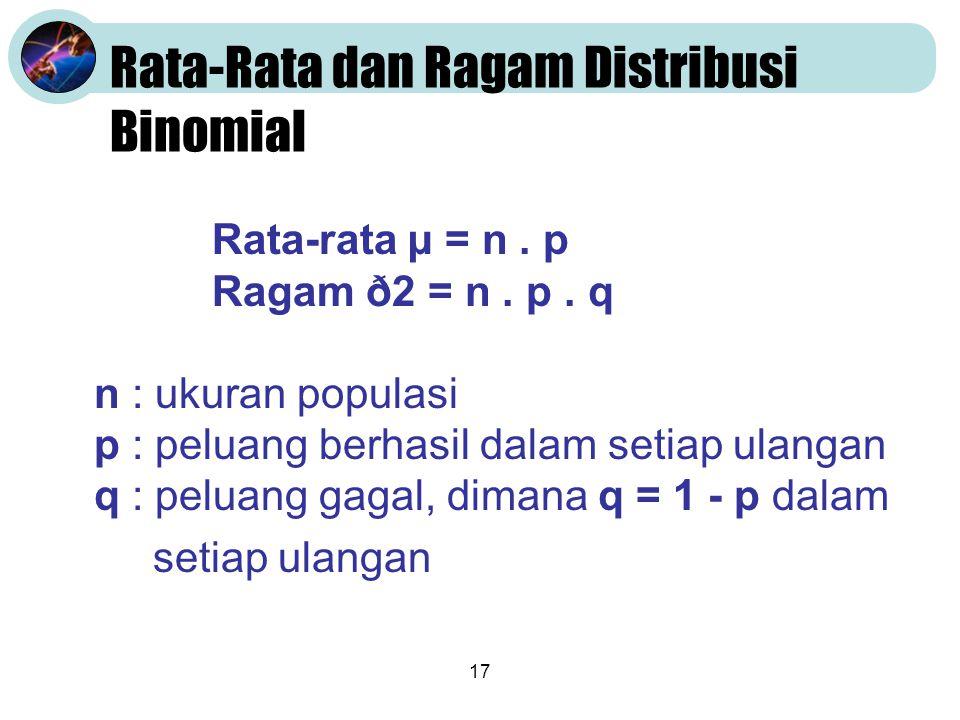 17 Rata-Rata dan Ragam Distribusi Binomial Rata-rata µ = n. p Ragam ð2 = n. p. q n : ukuran populasi p : peluang berhasil dalam setiap ulangan q : pel