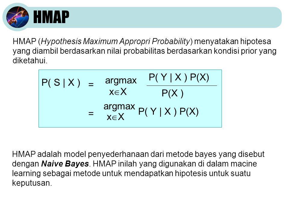 HMAP HMAP (Hypothesis Maximum Appropri Probability) menyatakan hipotesa yang diambil berdasarkan nilai probabilitas berdasarkan kondisi prior yang dik
