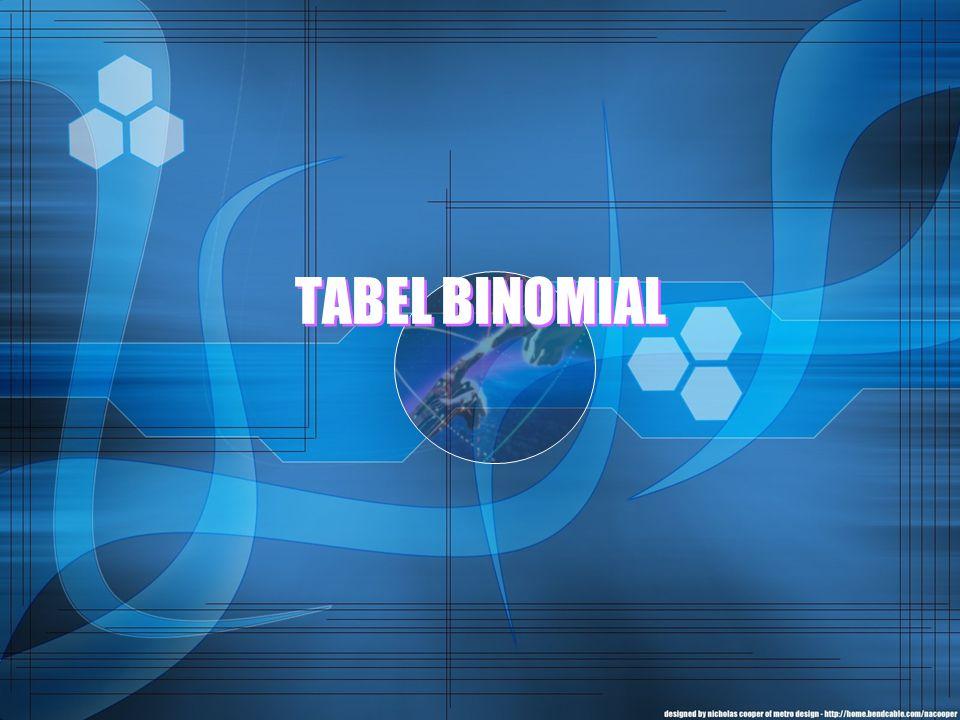 TABEL BINOMIAL