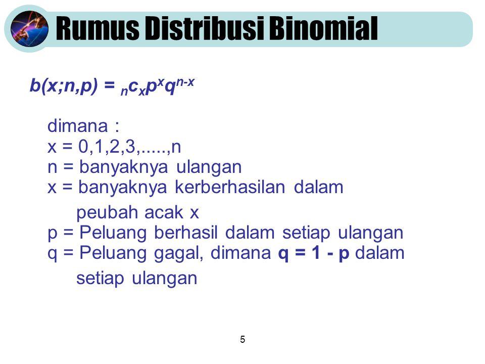 5 Rumus Distribusi Binomial b(x;n,p) = n c x p x q n-x dimana : x = 0,1,2,3,.....,n n = banyaknya ulangan x = banyaknya kerberhasilan dalam peubah aca