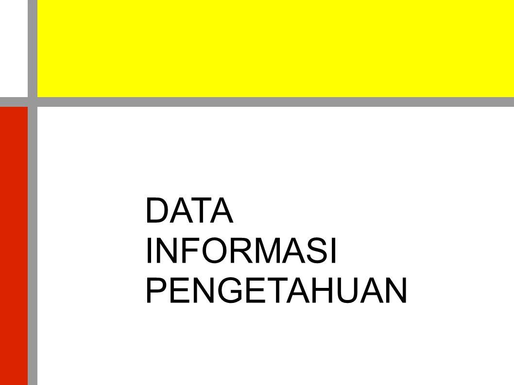 Latihan  Tentukan sekumpulan data dalam konteks SUPERMARKET  Tentukan informasi yang dapat dihasilkan  Tentukan pengetahuan yang didapat