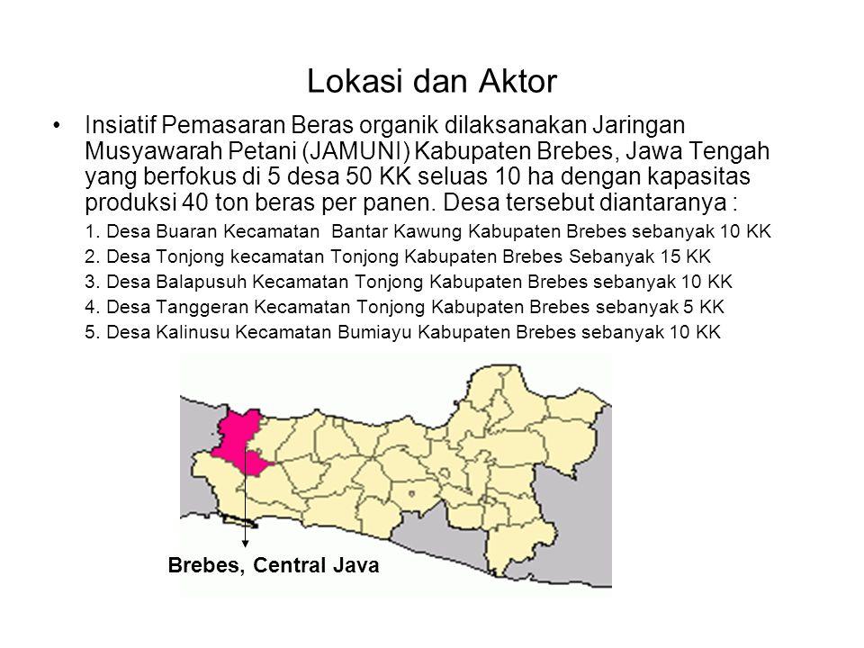 Lokasi dan Aktor •Insiatif Pemasaran Beras organik dilaksanakan Jaringan Musyawarah Petani (JAMUNI) Kabupaten Brebes, Jawa Tengah yang berfokus di 5 d