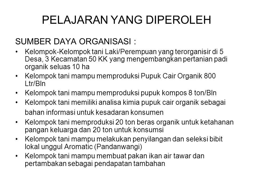 PELAJARAN YANG DIPEROLEH SUMBER DAYA ORGANISASI : •Kelompok-Kelompok tani Laki/Perempuan yang terorganisir di 5 Desa, 3 Kecamatan 50 KK yang mengemban