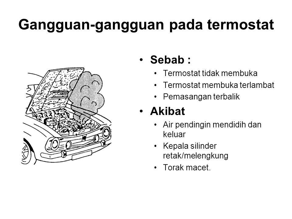 LEMBAR LATIHAN/PERCOBAAN/EVALUASI 1.Jelaskan fungsi dari termostat.