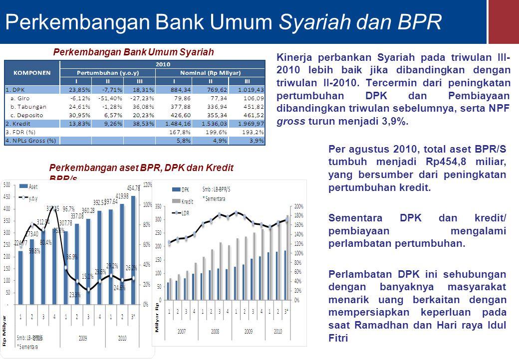 Perkembangan Bank Umum Syariah dan BPR Kinerja perbankan Syariah pada triwulan III- 2010 lebih baik jika dibandingkan dengan triwulan II-2010.