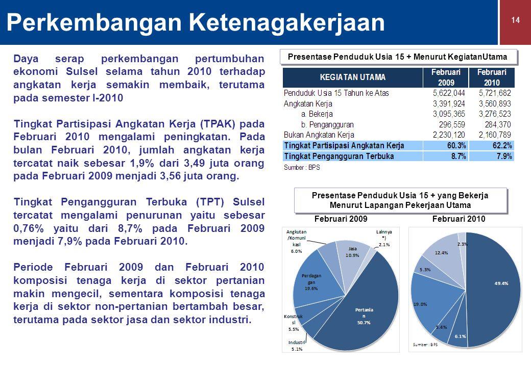 Perkembangan Ketenagakerjaan 14 Daya serap perkembangan pertumbuhan ekonomi Sulsel selama tahun 2010 terhadap angkatan kerja semakin membaik, terutama pada semester I-2010 Tingkat Partisipasi Angkatan Kerja (TPAK) pada Februari 2010 mengalami peningkatan.