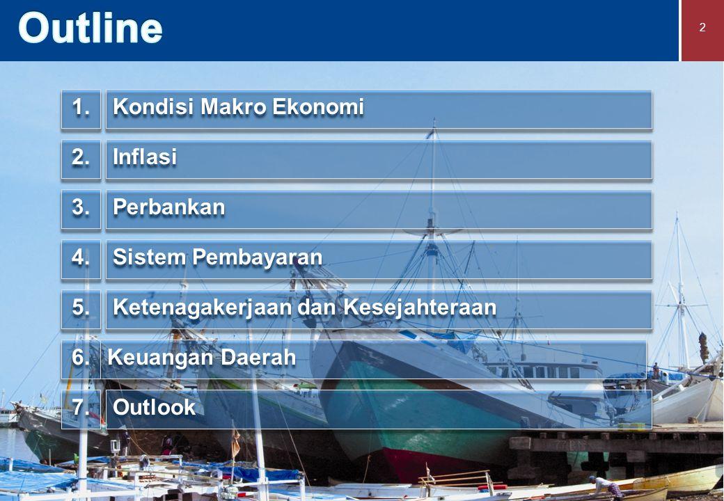 Kondisi Makro Ekonomi Inflasi Perbankan Outlook Sistem Pembayaran Ketenagakerjaan dan Kesejahteraan Keuangan Daerah 1.