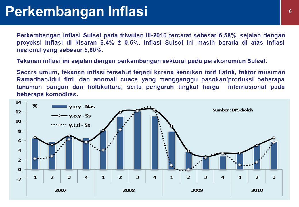 Perkembangan inflasi Sulsel pada triwulan III-2010 tercatat sebesar 6,58%, sejalan dengan proyeksi inflasi di kisaran 6,4% ± 0,5%.