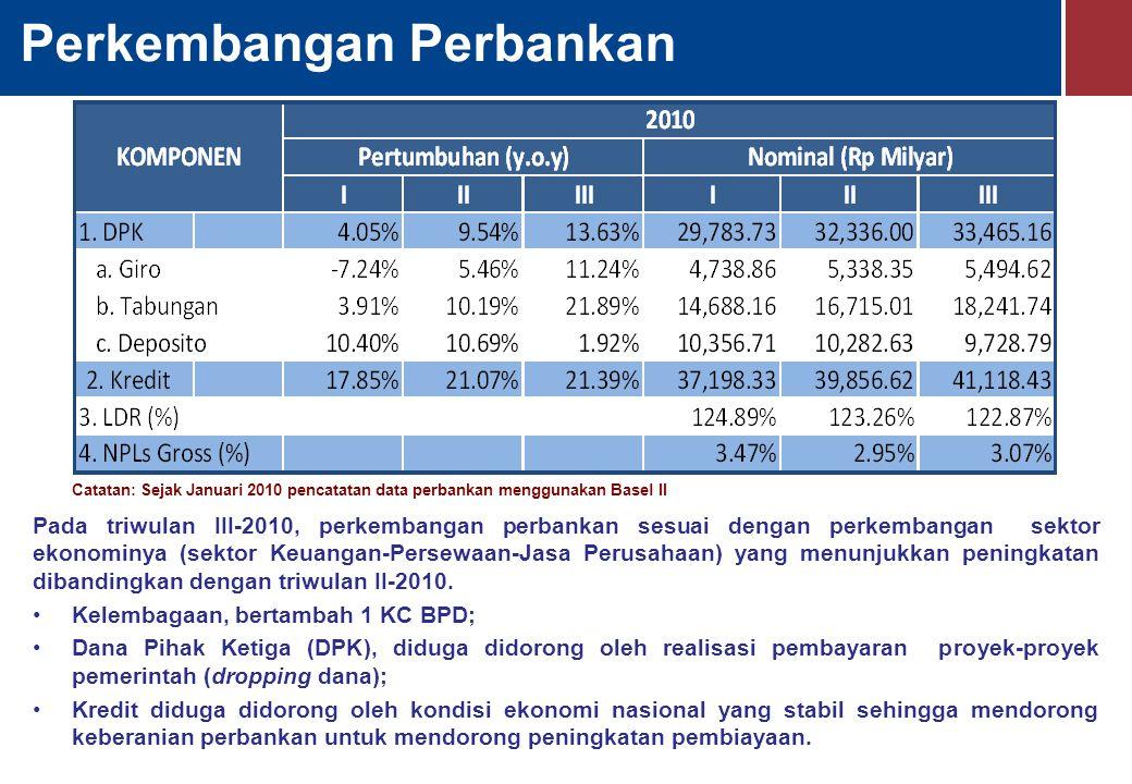 Pada triwulan III-2010, perkembangan perbankan sesuai dengan perkembangan sektor ekonominya (sektor Keuangan-Persewaan-Jasa Perusahaan) yang menunjukkan peningkatan dibandingkan dengan triwulan II-2010.