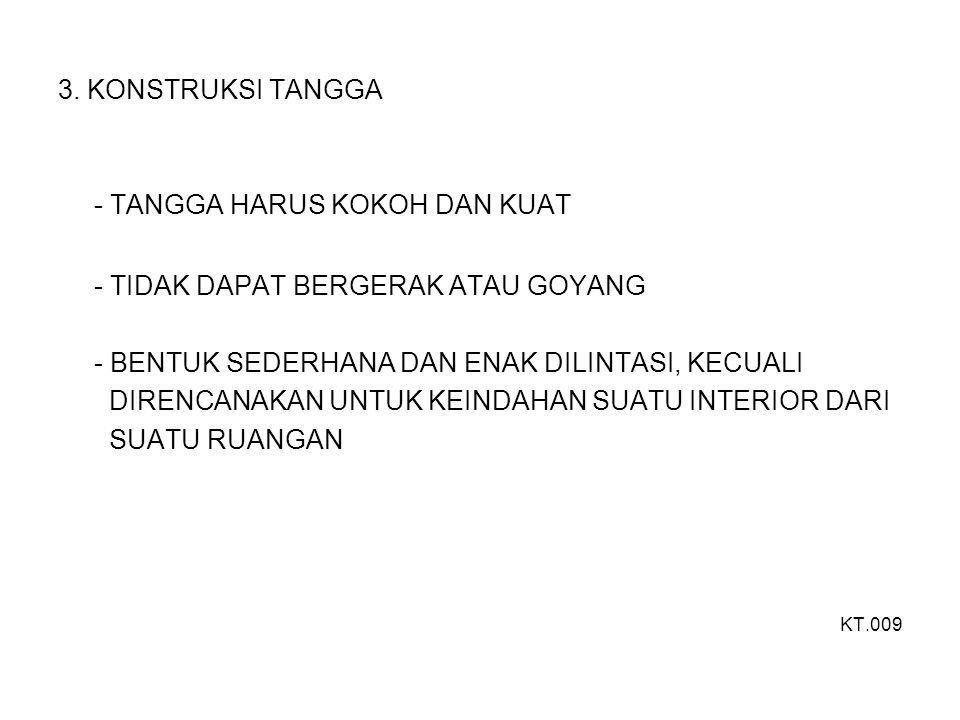 4.BENTUK TANGGA 4.1. TANGGA BIASA LURUS 4.2. TANGGA BORDES 90° DENGAN BORDES ANTARA 4.3.