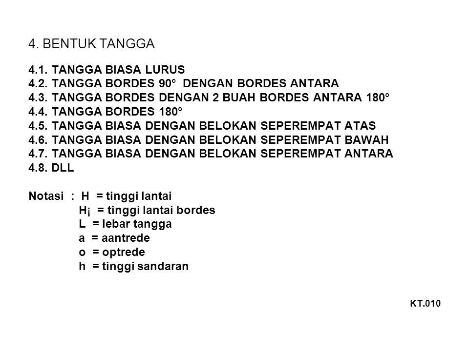 4. BENTUK TANGGA 4.1. TANGGA BIASA LURUS 4.2. TANGGA BORDES 90° DENGAN BORDES ANTARA 4.3. TANGGA BORDES DENGAN 2 BUAH BORDES ANTARA 180° 4.4. TANGGA B