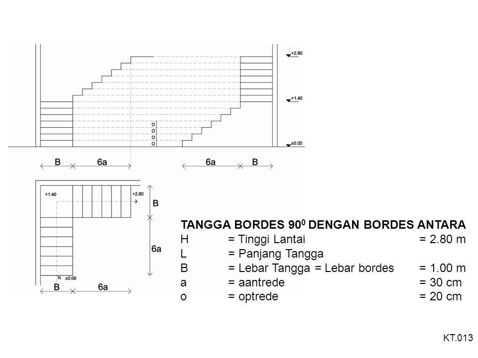 TANGGA BORDES DENGAN 2 BUAH BORDES ANTARA 180 0 H= Tinggi Lantai= 2.80 m L= Panjang Tangga B= Lebar Tangga = Lebar bordes= 1.00 m a= aantrede= 30 cm o= optrede= 20 cm KT.014 4a