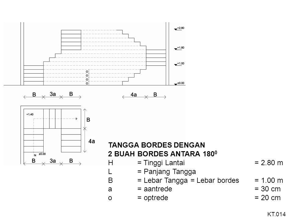 TANGGA BORDES DENGAN 2 BUAH BORDES ANTARA 180 0 H= Tinggi Lantai= 2.80 m L= Panjang Tangga B= Lebar Tangga = Lebar bordes= 1.00 m a= aantrede= 30 cm o