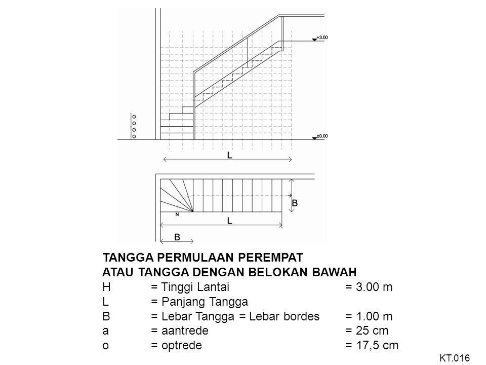 TANGGA PERMULAAN PEREMPAT ATAU TANGGA DENGAN BELOKAN BAWAH H= Tinggi Lantai= 3.00 m L= Panjang Tangga B= Lebar Tangga = Lebar bordes= 1.00 m a= aantre