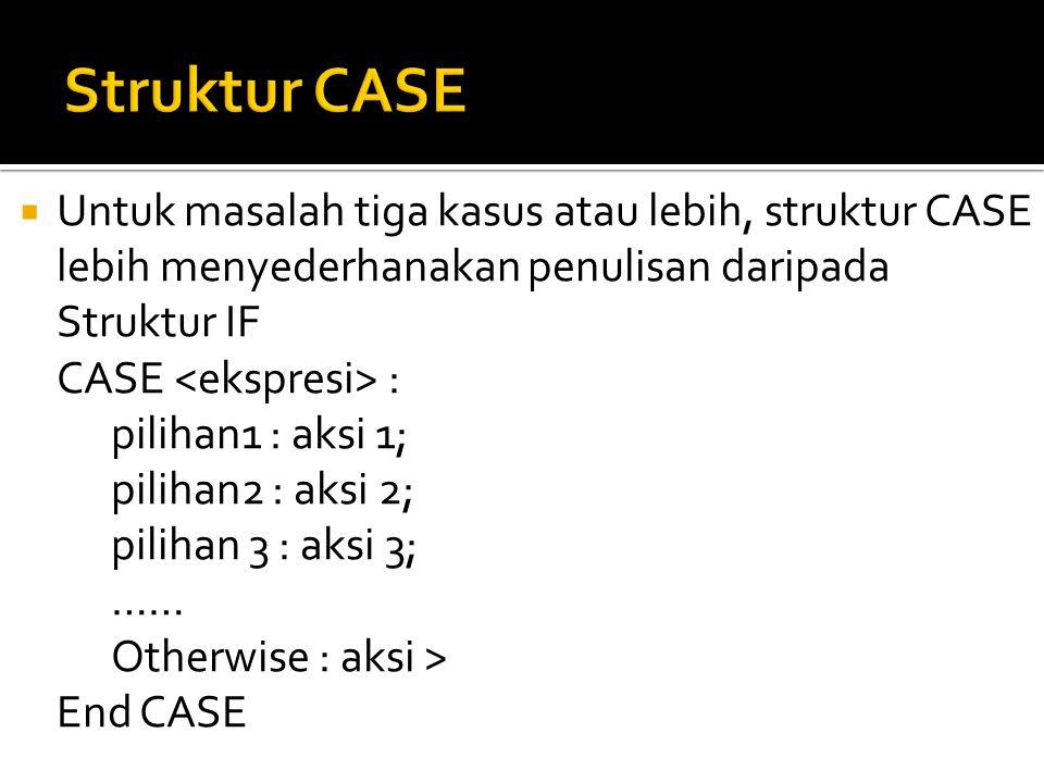  Untuk masalah tiga kasus atau lebih, struktur CASE lebih menyederhanakan penulisan daripada Struktur IF CASE : pilihan1 : aksi 1; pilihan2 : aksi 2; pilihan 3 : aksi 3; …… Otherwise : aksi > End CASE