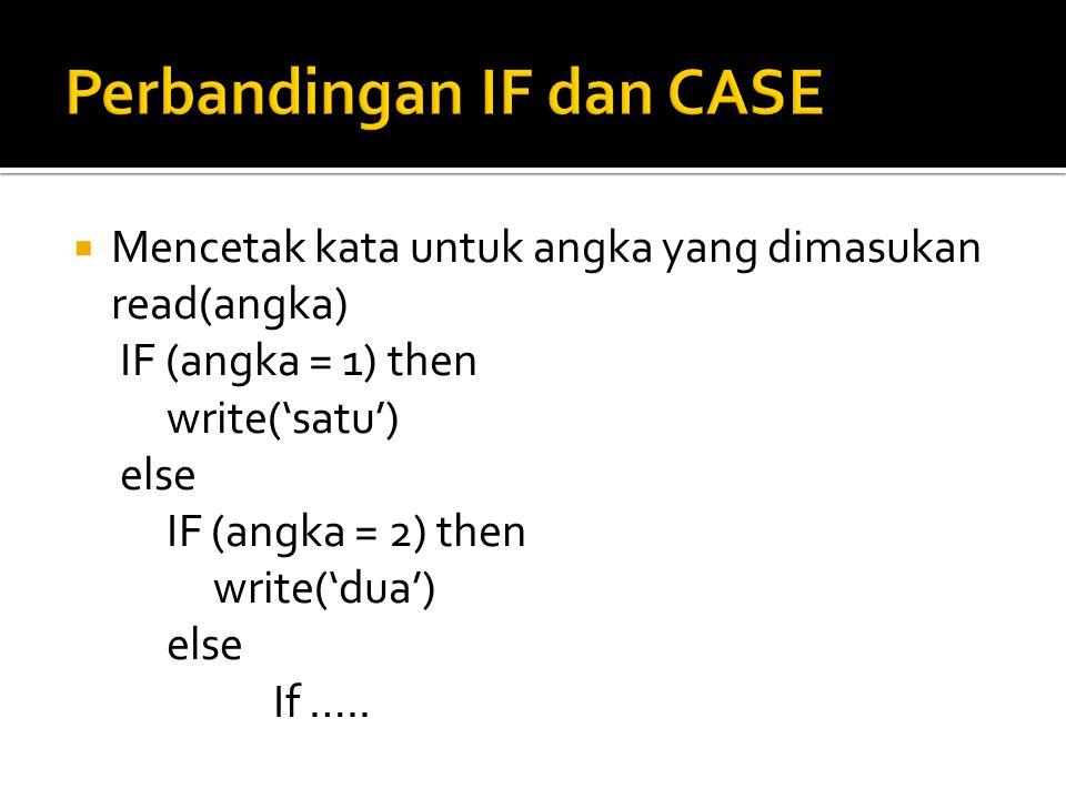 Mencetak kata untuk angka yang dimasukan read(angka) IF (angka = 1) then write('satu') else IF (angka = 2) then write('dua') else If …..