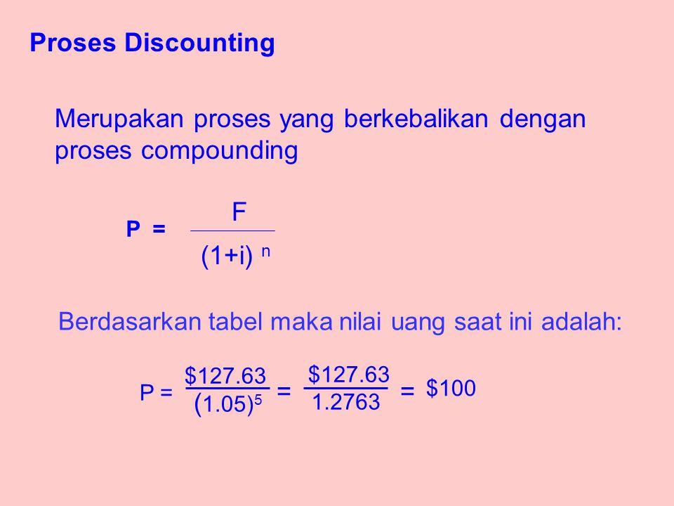 Proses Discounting Merupakan proses yang berkebalikan dengan proses compounding F (1+i) n P = Berdasarkan tabel maka nilai uang saat ini adalah: $127.63 ( 1.05) 5 P = 1.2763 $100 ==