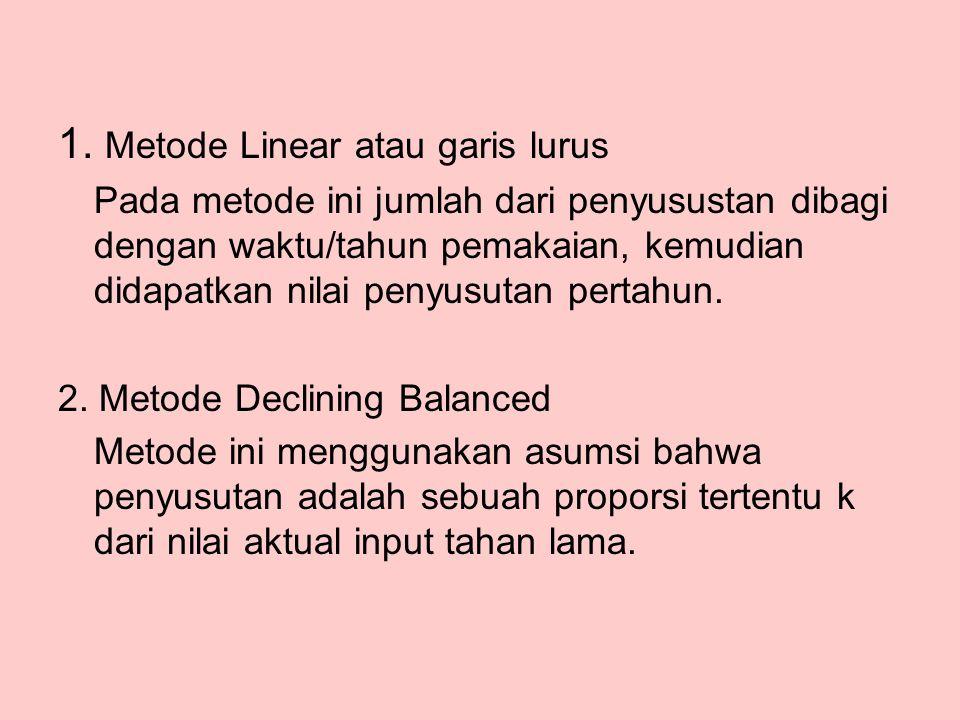 1. Metode Linear atau garis lurus Pada metode ini jumlah dari penyusustan dibagi dengan waktu/tahun pemakaian, kemudian didapatkan nilai penyusutan pe