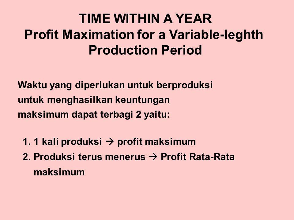 TIME WITHIN A YEAR Profit Maximation for a Variable-leghth Production Period Waktu yang diperlukan untuk berproduksi untuk menghasilkan keuntungan maksimum dapat terbagi 2 yaitu: 1.1 kali produksi  profit maksimum 2.Produksi terus menerus  Profit Rata-Rata maksimum