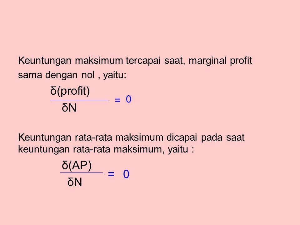 Persamaan marginal profit, adalah: Pada saat keuntungan total maksimum, marginal profit adalah nol.