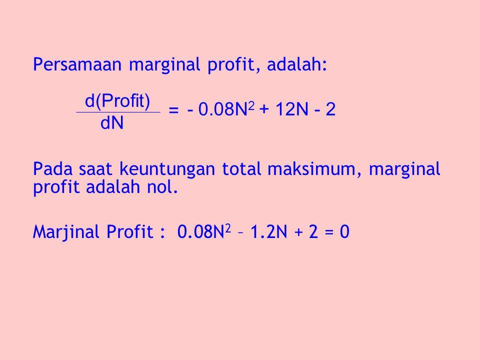 N = Average Profit = -0.0267N 2 + 0.6N - 2 d(AP) dN N = 11,2 0,16 1,2 + 1,44 – 0,64 =13.1 = - 0.0534N + 0.6