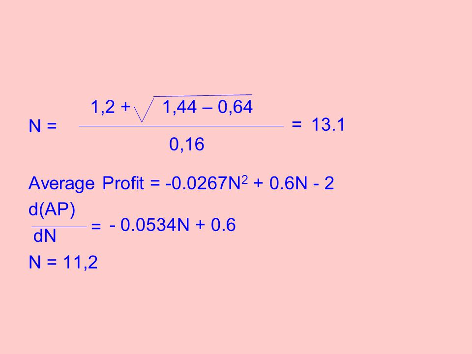 Total, Marginal and Average Profit of Time Resulting from Feeder Cattle Enterprise TOTAL PROFIT MARGINAL PROFIT AVERAGE PROFIT DOLLARS OF PROFIT TIME IN 10 DAY UNITS DOLLARS OF PROFIT