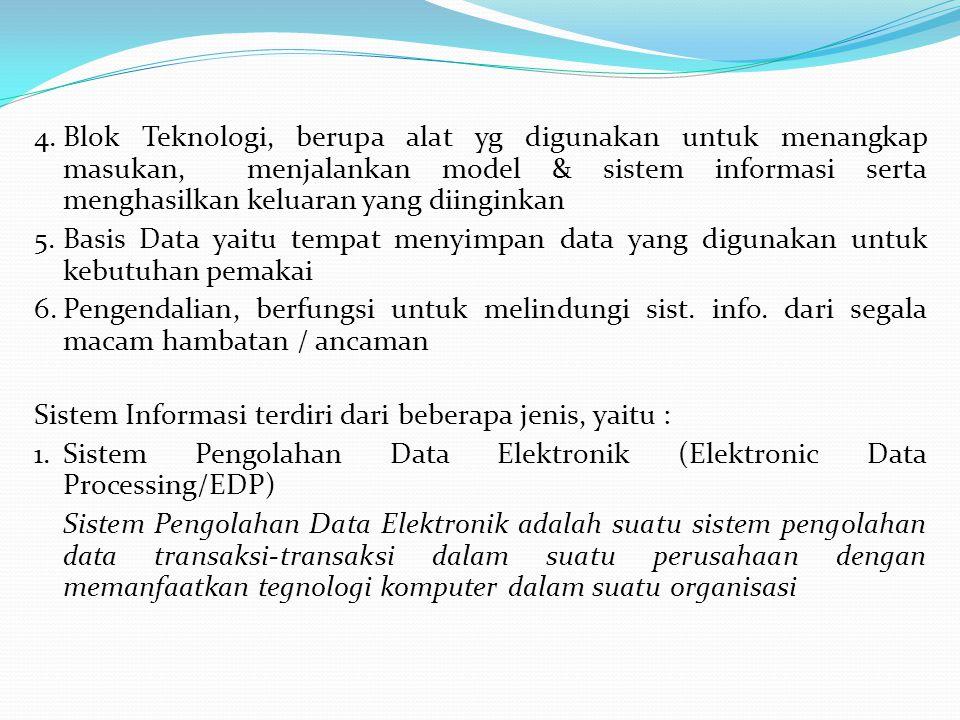 4.Blok Teknologi, berupa alat yg digunakan untuk menangkap masukan, menjalankan model & sistem informasi serta menghasilkan keluaran yang diinginkan 5.Basis Data yaitu tempat menyimpan data yang digunakan untuk kebutuhan pemakai 6.Pengendalian, berfungsi untuk melindungi sist.