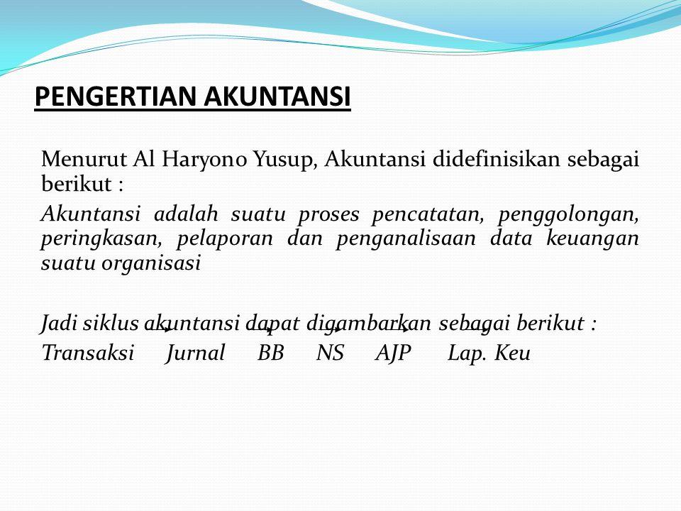 PENGERTIAN AKUNTANSI Menurut Al Haryono Yusup, Akuntansi didefinisikan sebagai berikut : Akuntansi adalah suatu proses pencatatan, penggolongan, peringkasan, pelaporan dan penganalisaan data keuangan suatu organisasi Jadi siklus akuntansi dapat digambarkan sebagai berikut : Transaksi Jurnal BB NS AJP Lap.