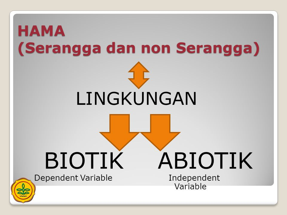 HAMA (Serangga dan non Serangga) BIOTIK Dependent Variable ABIOTIK Independent Variable LINGKUNGAN