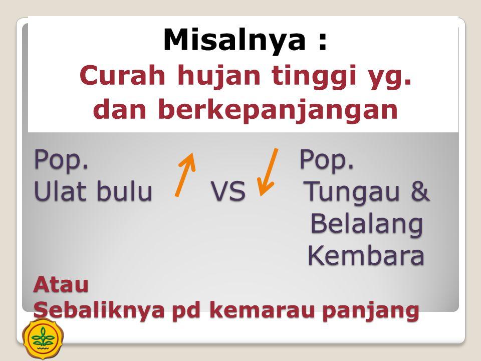Pop. Pop. Ulat bulu VS Tungau & Belalang Kembara Atau Sebaliknya pd kemarau panjang Misalnya : Curah hujan tinggi yg. dan berkepanjangan