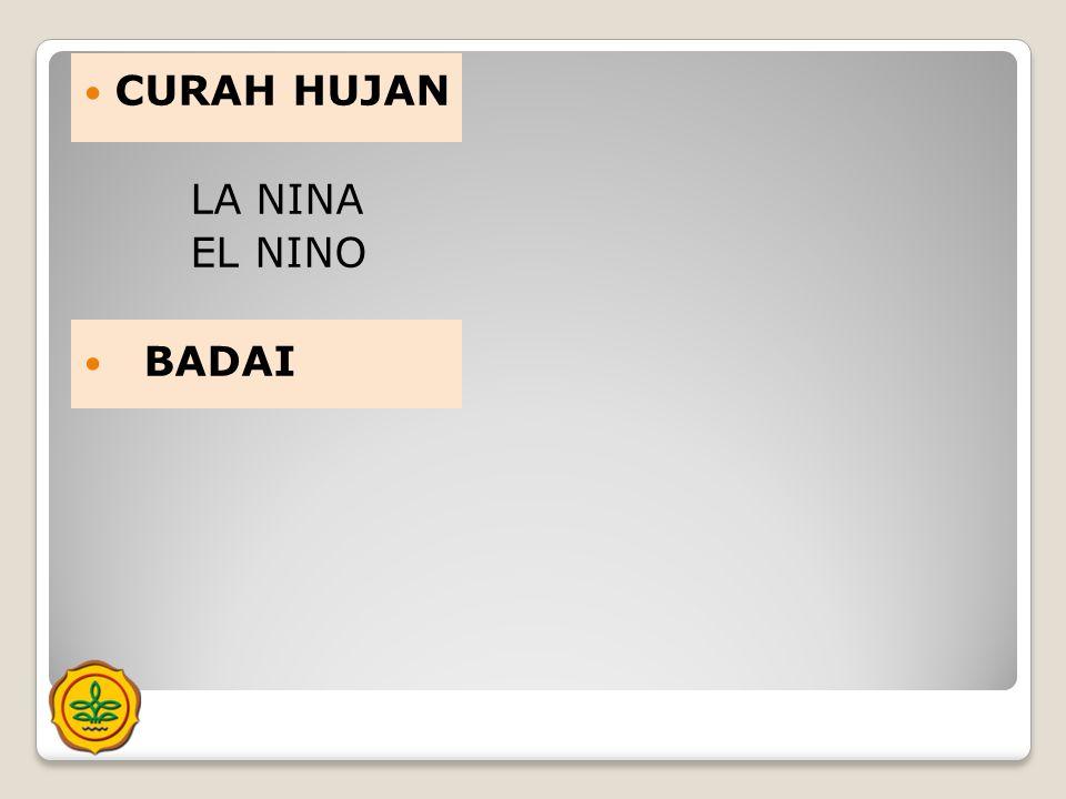  CURAH HUJAN LA NINA EL NINO  BADAI