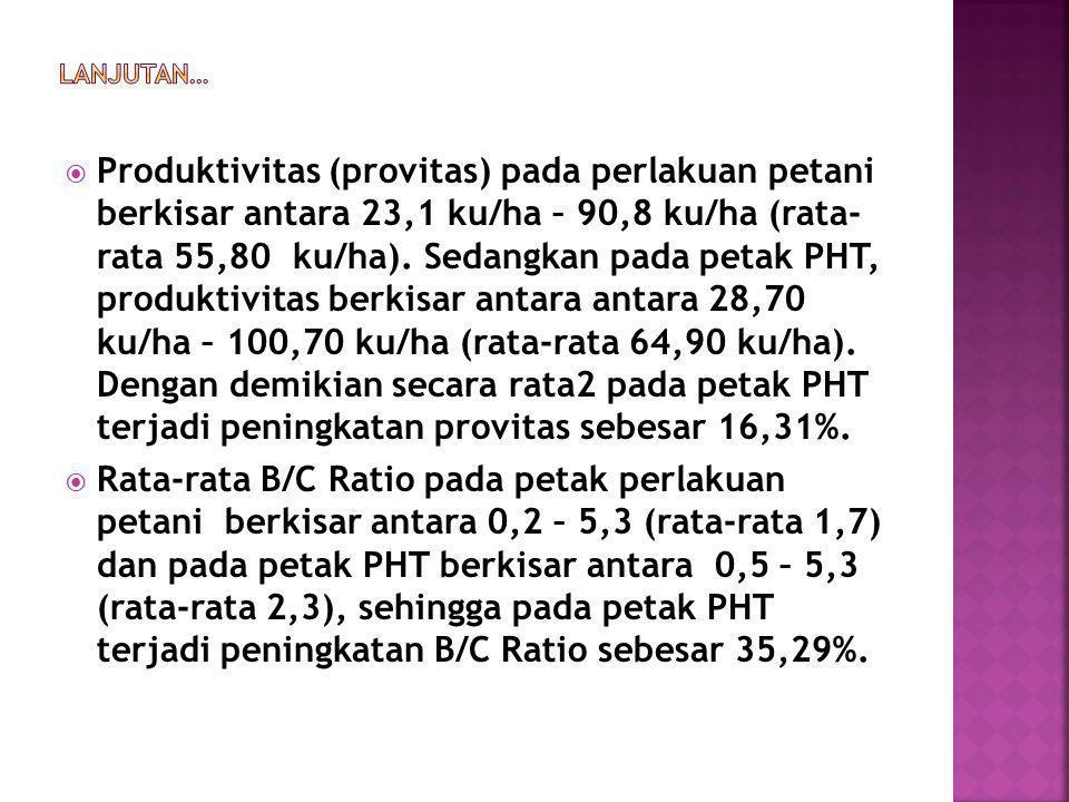  Produktivitas (provitas) pada perlakuan petani berkisar antara 23,1 ku/ha – 90,8 ku/ha (rata- rata 55,80 ku/ha). Sedangkan pada petak PHT, produktiv