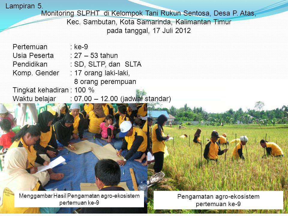 Pertemuan : ke-9 Usia Peserta : 27 – 53 tahun Pendidikan : SD, SLTP, dan SLTA Komp. Gender: 17 orang laki-laki, 8 orang perempuan Tingkat kehadiran: 1