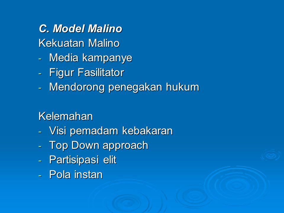 C. Model Malino Kekuatan Malino - Media kampanye - Figur Fasilitator - Mendorong penegakan hukum Kelemahan - Visi pemadam kebakaran - Top Down approac