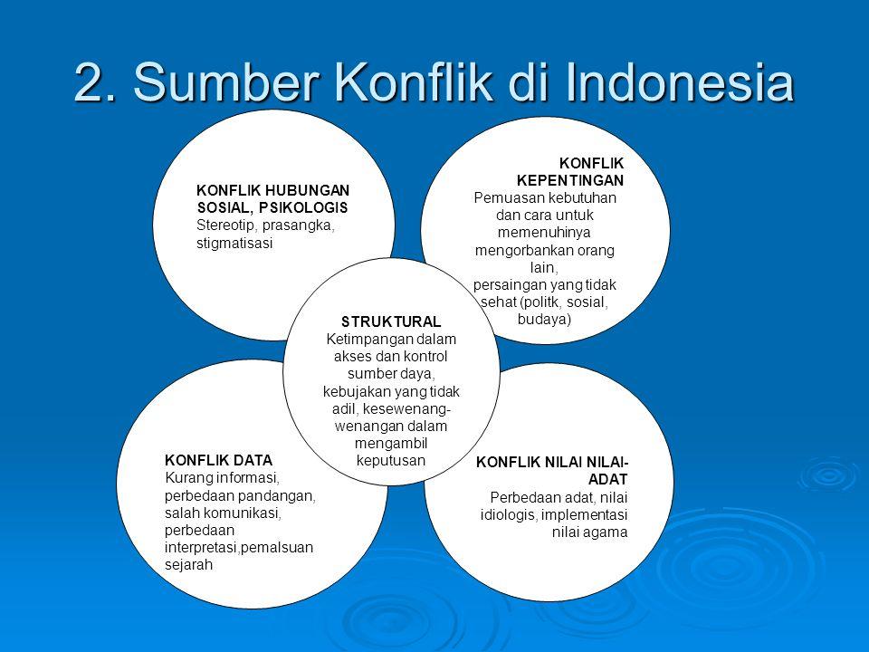 2. Sumber Konflik di Indonesia KONFLIK HUBUNGAN SOSIAL, PSIKOLOGIS Stereotip, prasangka, stigmatisasi KONFLIK KEPENTINGAN Pemuasan kebutuhan dan cara