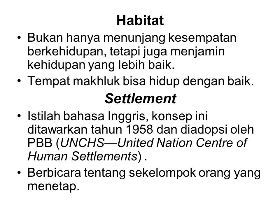 Habitat •Bukan hanya menunjang kesempatan berkehidupan, tetapi juga menjamin kehidupan yang lebih baik.