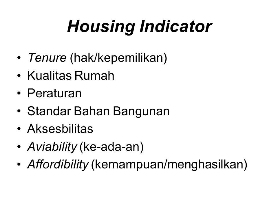 Housing Indicator •Tenure (hak/kepemilikan) •Kualitas Rumah •Peraturan •Standar Bahan Bangunan •Aksesbilitas •Aviability (ke-ada-an) •Affordibility (kemampuan/menghasilkan)