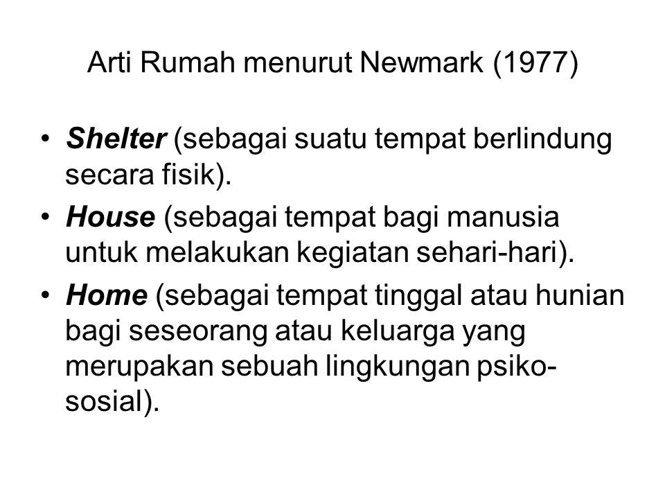 Arti Rumah menurut Newmark (1977) •Shelter (sebagai suatu tempat berlindung secara fisik). •House (sebagai tempat bagi manusia untuk melakukan kegiata
