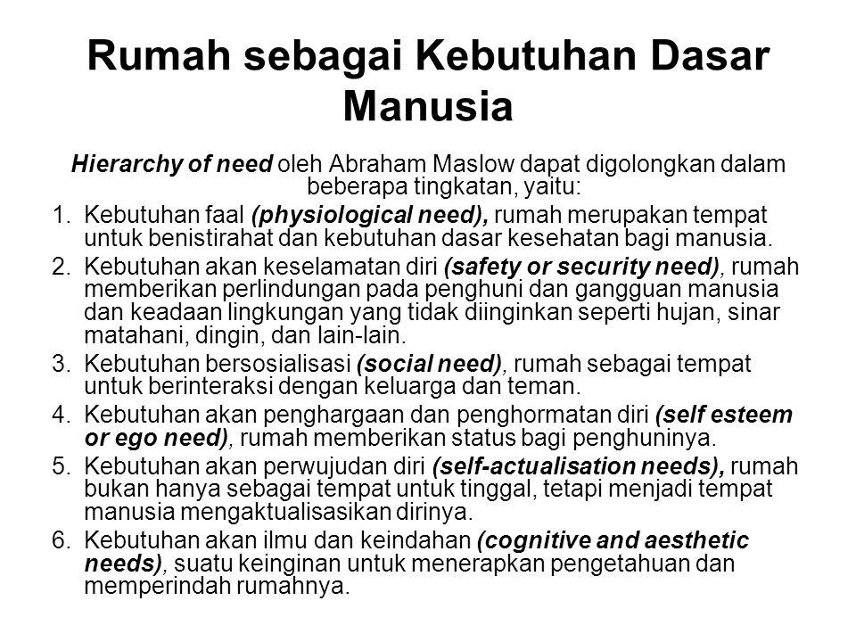 Rumah sebagai Kebutuhan Dasar Manusia Hierarchy of need oleh Abraham Maslow dapat digolongkan dalam beberapa tingkatan, yaitu: 1.Kebutuhan faal (physiological need), rumah merupakan tempat untuk benistirahat dan kebutuhan dasar kesehatan bagi manusia.