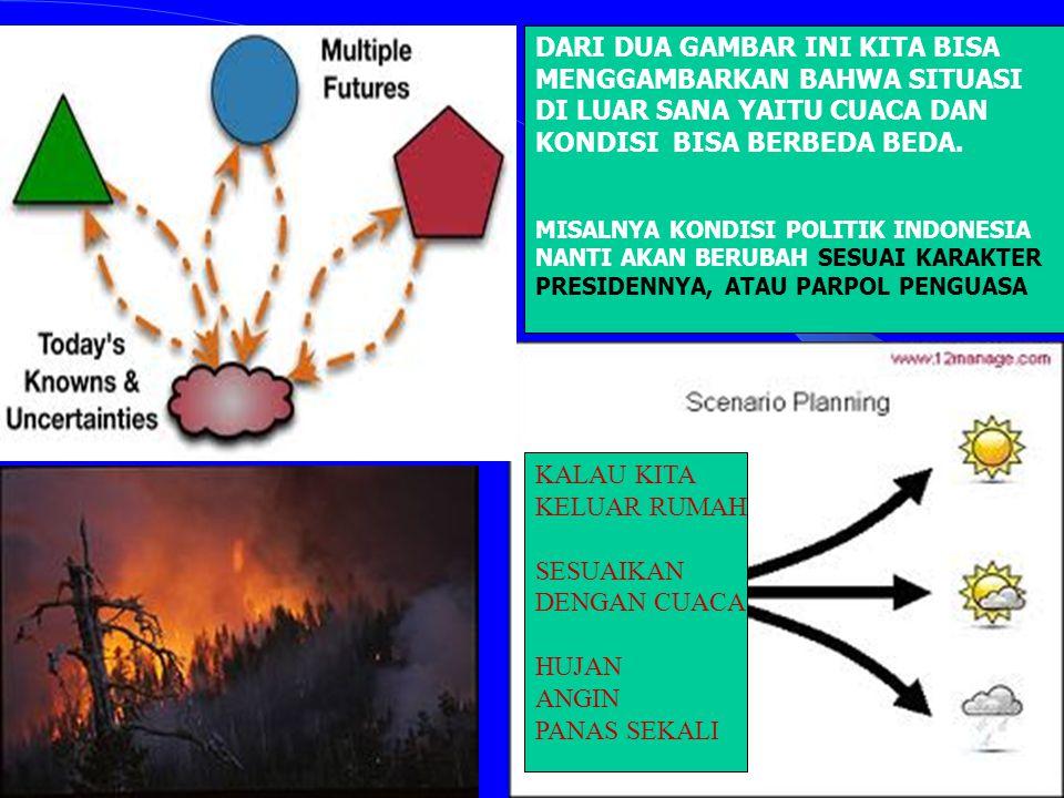 DARI DUA GAMBAR INI KITA BISA MENGGAMBARKAN BAHWA SITUASI DI LUAR SANA YAITU CUACA DAN KONDISI BISA BERBEDA BEDA. MISALNYA KONDISI POLITIK INDONESIA N