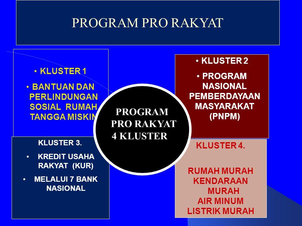 •KLUSTER 1 •BANTUAN DAN PERLINDUNGAN SOSIAL RUMAH TANGGA MISKIN KLUSTER 3. •KREDIT USAHA RAKYAT (KUR) •MELALUI 7 BANK NASIONAL •KLUSTER 2 •PROGRAM NAS