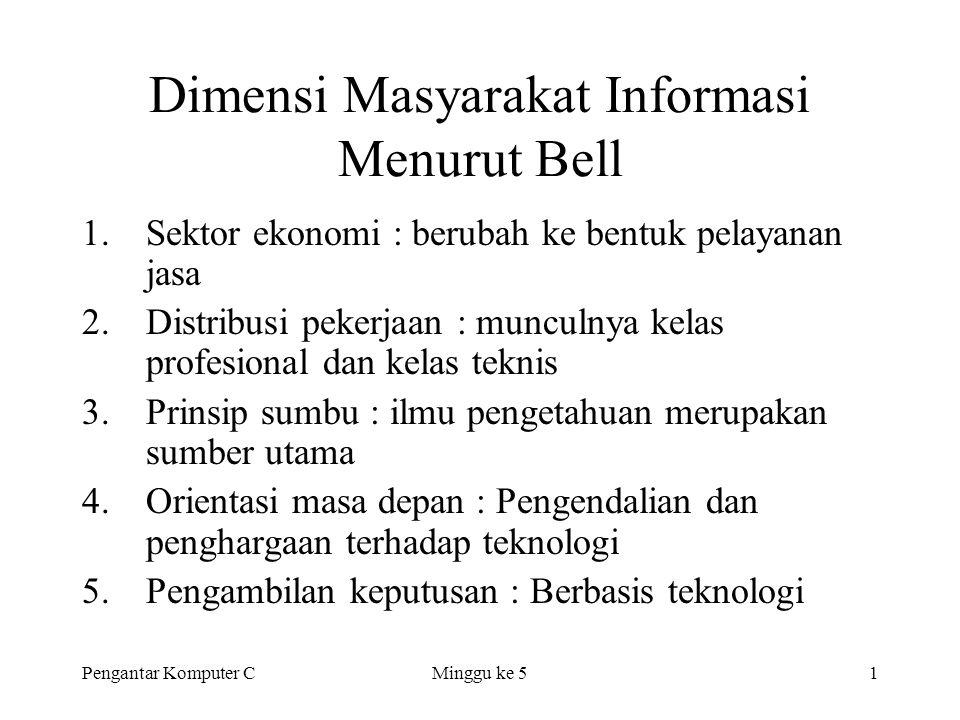 Pengantar Komputer CMinggu ke 51 Dimensi Masyarakat Informasi Menurut Bell 1.Sektor ekonomi : berubah ke bentuk pelayanan jasa 2.Distribusi pekerjaan