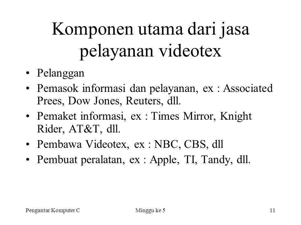 Pengantar Komputer CMinggu ke 511 Komponen utama dari jasa pelayanan videotex •Pelanggan •Pemasok informasi dan pelayanan, ex : Associated Prees, Dow