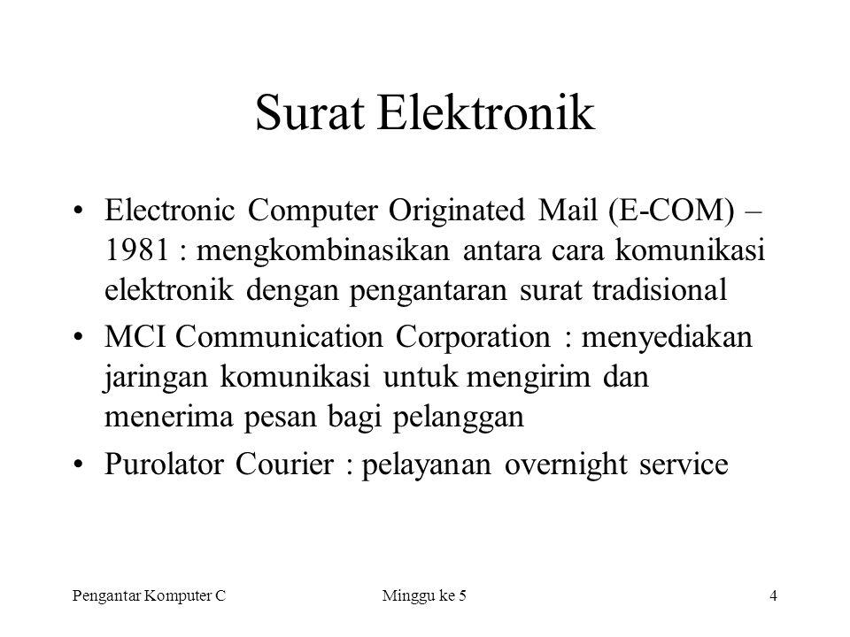 Pengantar Komputer CMinggu ke 54 Surat Elektronik •Electronic Computer Originated Mail (E-COM) – 1981 : mengkombinasikan antara cara komunikasi elektr
