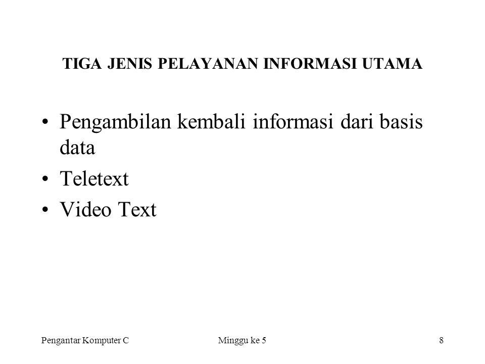 Pengantar Komputer CMinggu ke 58 TIGA JENIS PELAYANAN INFORMASI UTAMA •Pengambilan kembali informasi dari basis data •Teletext •Video Text