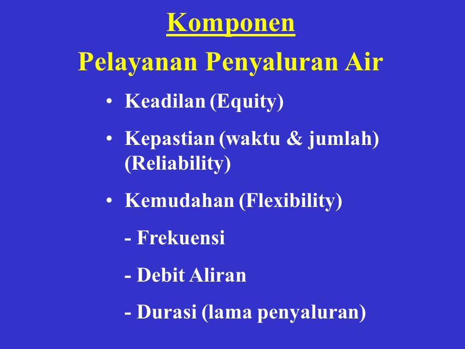 Komponen Pelayanan Penyaluran Air •Keadilan (Equity) •Kepastian (waktu & jumlah) (Reliability) •Kemudahan (Flexibility) - Frekuensi - Debit Aliran - D