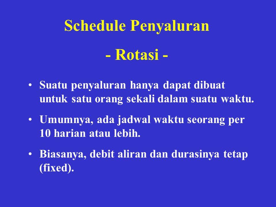 Schedule Penyaluran - Rotasi - •Suatu penyaluran hanya dapat dibuat untuk satu orang sekali dalam suatu waktu. •Umumnya, ada jadwal waktu seorang per