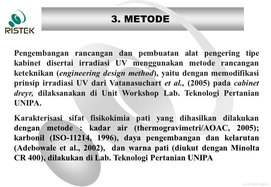 www.ristek.go.id 3. METODE Pengembangan rancangan dan pembuatan alat pengering tipe kabinet disertai irradiasi UV menggunakan metode rancangan ketekni